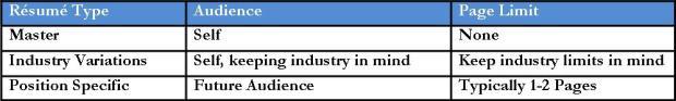 settje-resume-chart