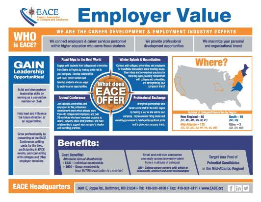 3.15EACE_Employer_Value_Infographicv2